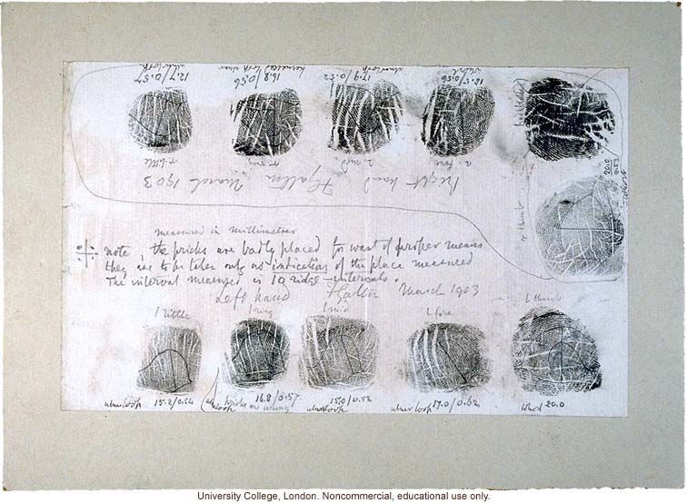 Francis Galton's fingerprints with handwritten notes :: DNA ...